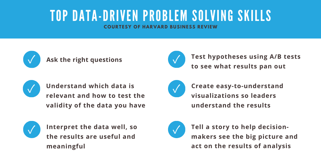 5 Ways to Cultivate Data-Driven Culture at Your Company