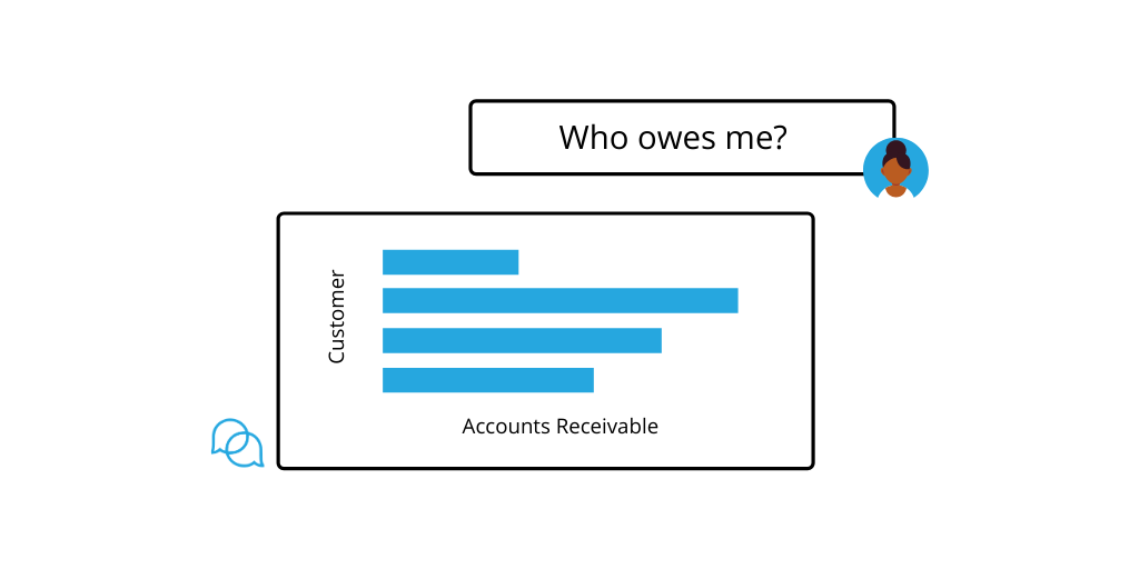 Conversational AI for database access returning a graph in response to user query Who owes me money