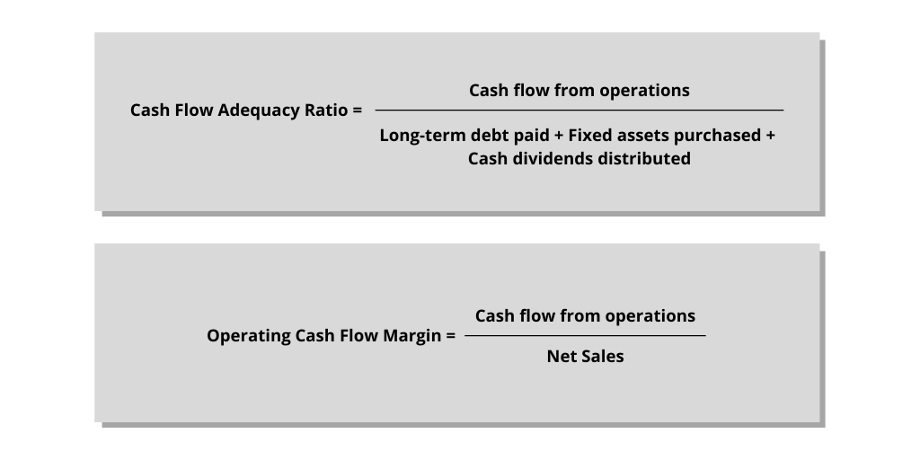 Cash Flow Adequacy Ratio and Operating Cash Flow Margin equations