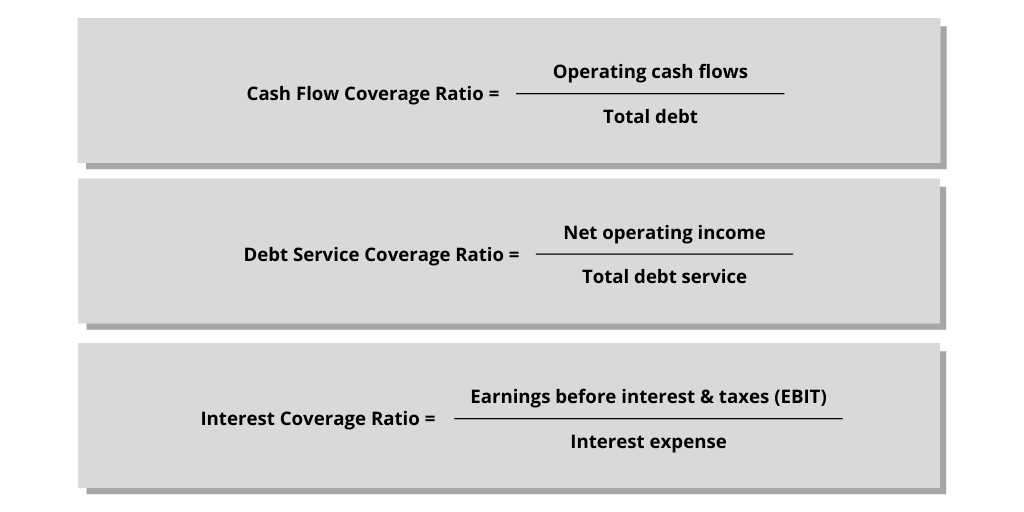Cash flow coverage debt service coverage interest coverage ratios to assess risk